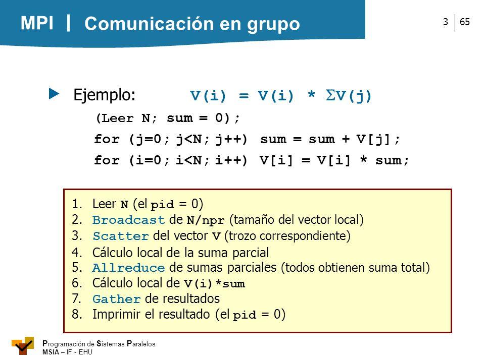 MPI P rogramación de S istemas P aralelos MSIA – IF - EHU 653 Ejemplo: V(i) = V(i) * V(j) (Leer N; sum = 0); for (j=0; j<N; j++) sum = sum + V[j]; for