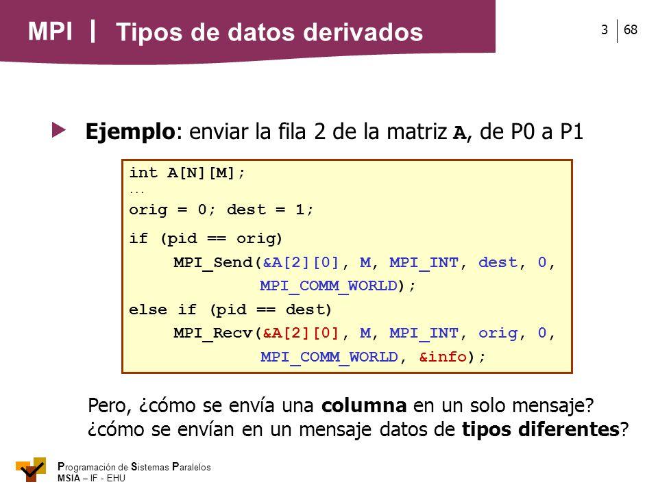 MPI P rogramación de S istemas P aralelos MSIA – IF - EHU 683 Ejemplo: enviar la fila 2 de la matriz A, de P0 a P1 Pero, ¿cómo se envía una columna en