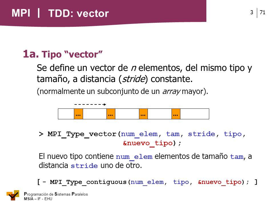 MPI P rogramación de S istemas P aralelos MSIA – IF - EHU 713... 1a. Tipo vector Se define un vector de n elementos, del mismo tipo y tamaño, a distan