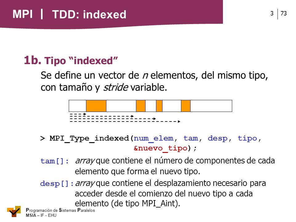 MPI P rogramación de S istemas P aralelos MSIA – IF - EHU 733 1b. Tipo indexed Se define un vector de n elementos, del mismo tipo, con tamaño y stride