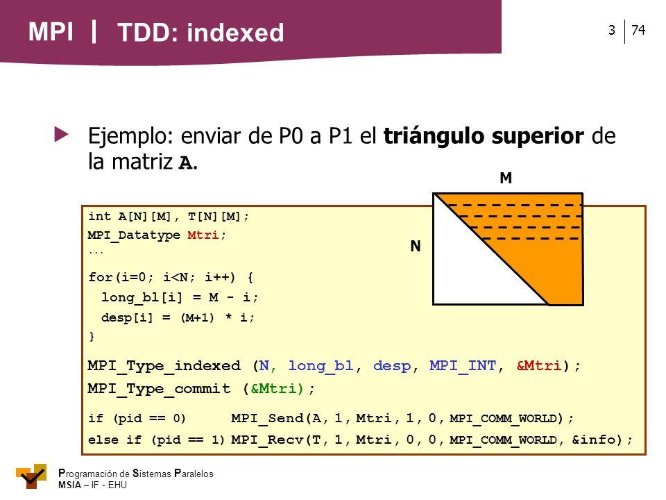 MPI P rogramación de S istemas P aralelos MSIA – IF - EHU 743 Ejemplo: enviar de P0 a P1 el triángulo superior de la matriz A. int A[N][M], T[N][M]; M