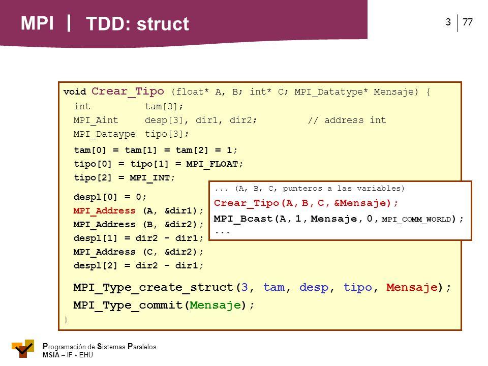 MPI P rogramación de S istemas P aralelos MSIA – IF - EHU 773 void Crear_Tipo (float* A, B; int* C; MPI_Datatype* Mensaje) { inttam[3]; MPI_Aintdesp[3