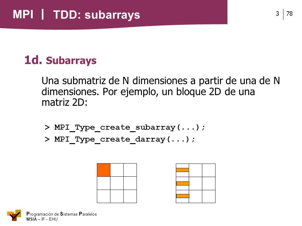MPI P rogramación de S istemas P aralelos MSIA – IF - EHU 783 1d. Subarrays Una submatriz de N dimensiones a partir de una de N dimensiones. Por ejemp