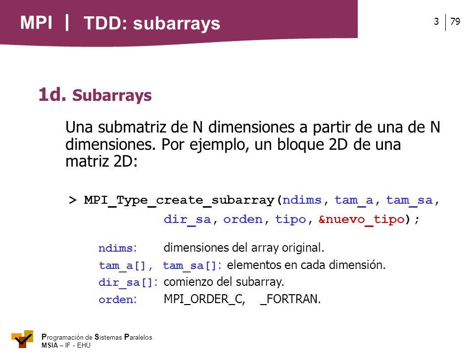 MPI P rogramación de S istemas P aralelos MSIA – IF - EHU 793 1d. Subarrays Una submatriz de N dimensiones a partir de una de N dimensiones. Por ejemp