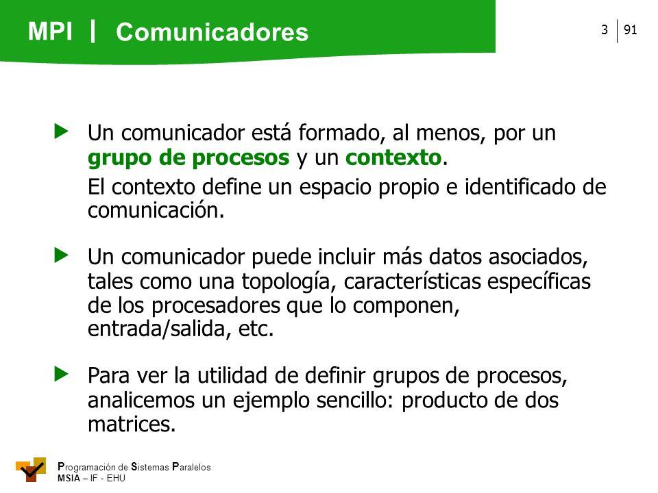 MPI P rogramación de S istemas P aralelos MSIA – IF - EHU 913 Un comunicador está formado, al menos, por un grupo de procesos y un contexto. El contex