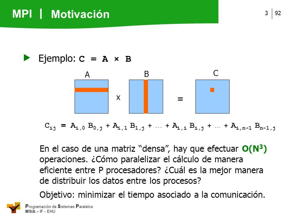 MPI P rogramación de S istemas P aralelos MSIA – IF - EHU 923 Ejemplo: C = A × B En el caso de una matriz densa, hay que efectuar O(N 3 ) operaciones.