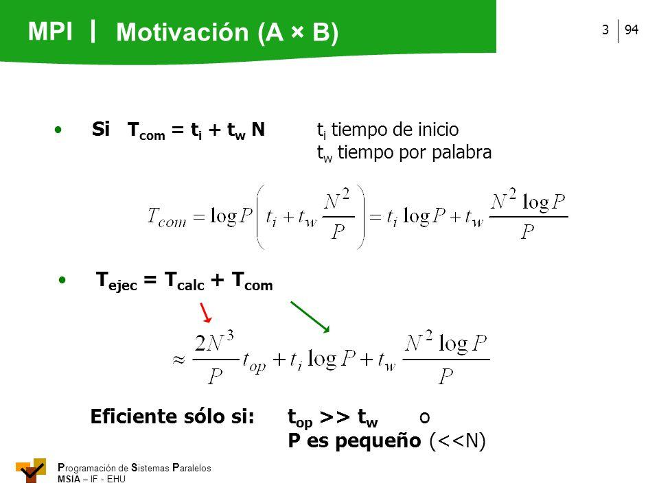MPI P rogramación de S istemas P aralelos MSIA – IF - EHU 943 T ejec = T calc + T com Eficiente sólo si: t op >> t w o P es pequeño (<<N) Si T com = t