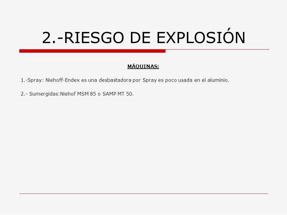2.-RIESGO DE EXPLOSIÓN MÁQUINAS: 1.-Spray: Niehoff-Endex es una desbastadora por Spray es poco usada en el aluminio. 2.- Sumergidas:Niehof MSM 85 o SA