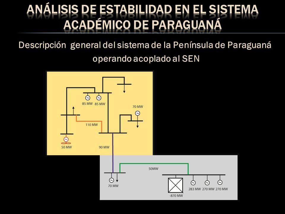 Descripción general del sistema de la Península de Paraguaná operando acoplado al SEN