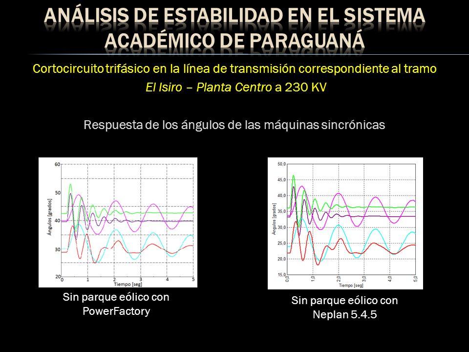 Cortocircuito trifásico en la línea de transmisión correspondiente al tramo El Isiro – Planta Centro a 230 KV Respuesta de los ángulos de las máquinas