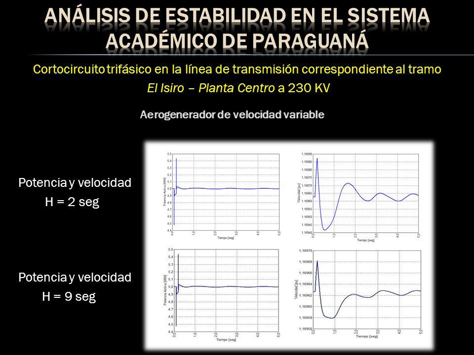 Cortocircuito trifásico en la línea de transmisión correspondiente al tramo El Isiro – Planta Centro a 230 KV Potencia y velocidad H = 2 seg Potencia