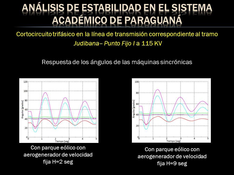 Cortocircuito trifásico en la línea de transmisión correspondiente al tramo Judibana– Punto Fijo I a 115 KV Respuesta de los ángulos de las máquinas s