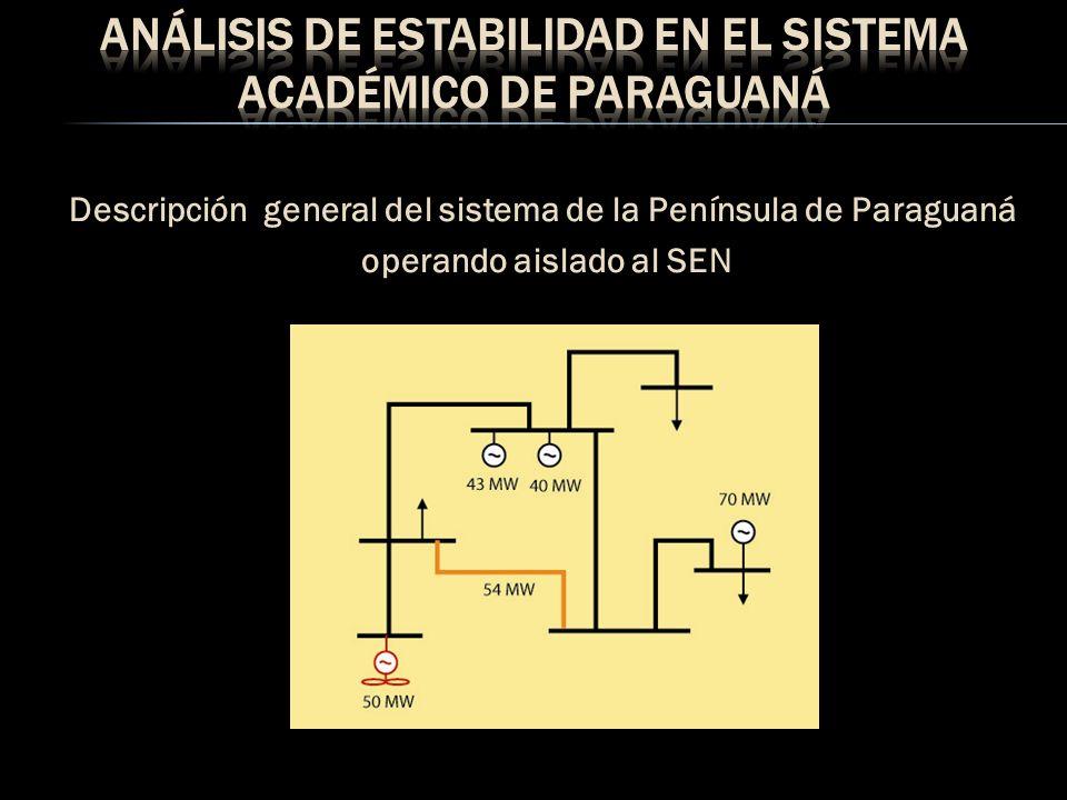 Descripción general del sistema de la Península de Paraguaná operando aislado al SEN