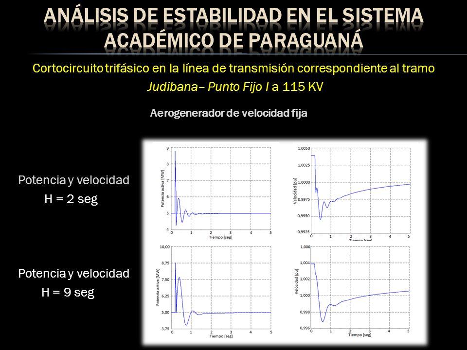 Cortocircuito trifásico en la línea de transmisión correspondiente al tramo Judibana– Punto Fijo I a 115 KV Potencia y velocidad H = 2 seg Potencia y