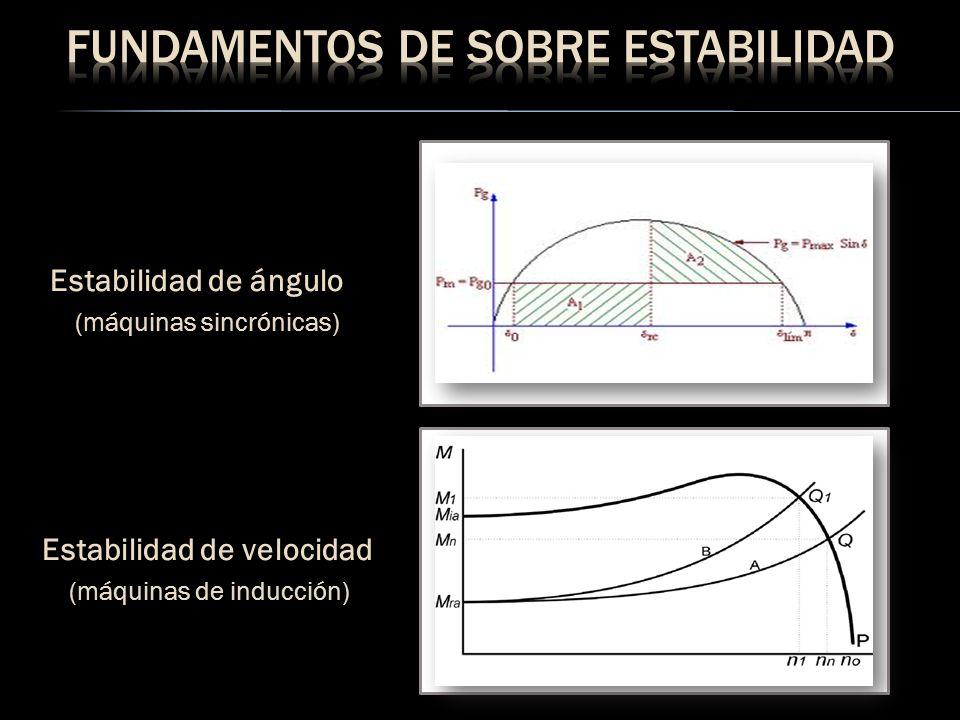 Estabilidad de ángulo (máquinas sincrónicas) Estabilidad de velocidad (máquinas de inducción)