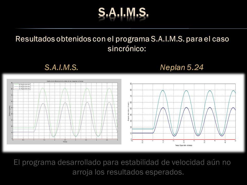 Resultados obtenidos con el programa S.A.I.M.S. para el caso sincrónico: S.A.I.M.S. Neplan 5.24 El programa desarrollado para estabilidad de velocidad