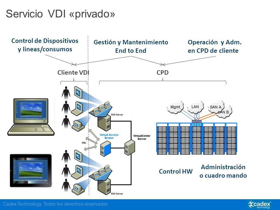 Cadex Technology. Todos los derechos reservados Cliente VDICPD Gestión y Mantenimiento End to End Control de Dispositivos y lineas/consumos Servicio V