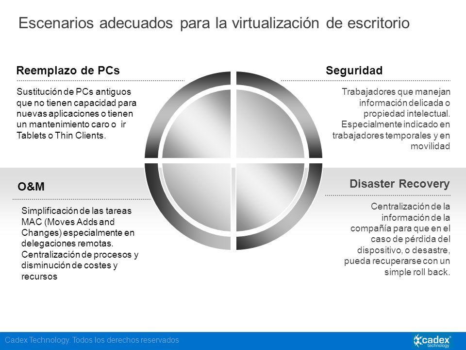 Cadex Technology. Todos los derechos reservados Escenarios adecuados para la virtualización de escritorio Trabajadores que manejan información delicad