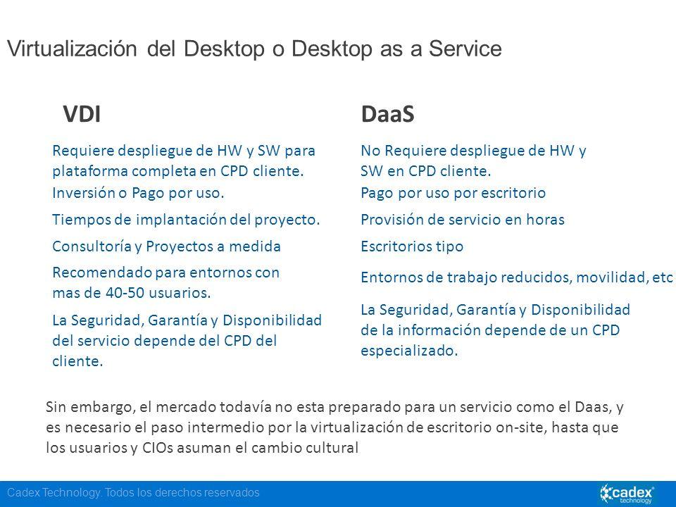 Cadex Technology. Todos los derechos reservados Virtualización del Desktop o Desktop as a Service Sin embargo, el mercado todavía no esta preparado pa
