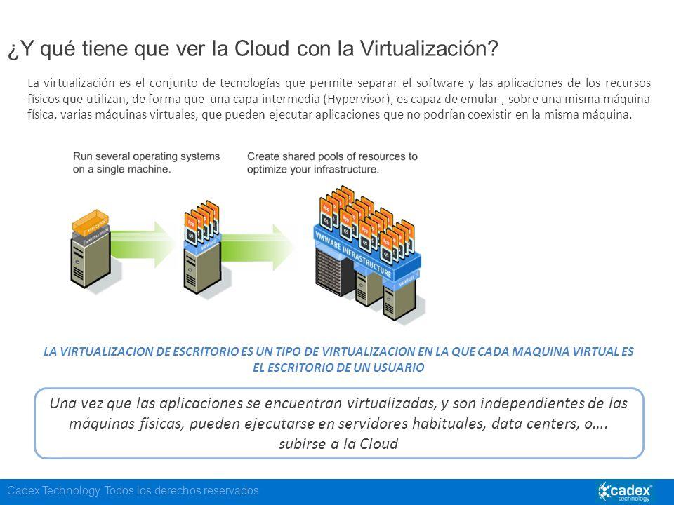 Cadex Technology. Todos los derechos reservados ¿Y qué tiene que ver la Cloud con la Virtualización? La virtualización es el conjunto de tecnologías q