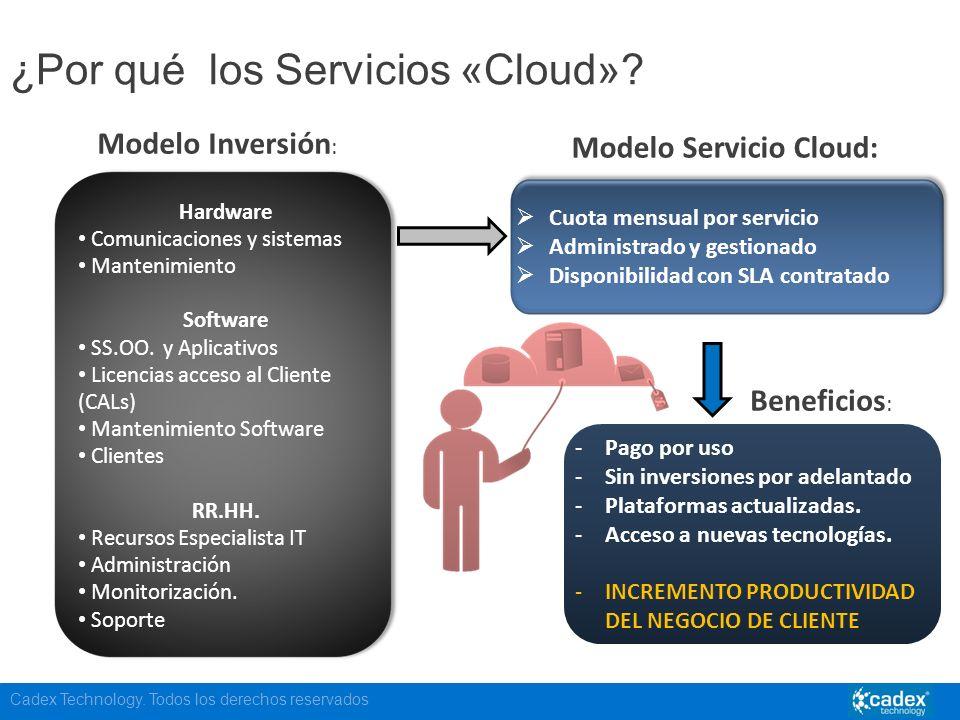 Cadex Technology. Todos los derechos reservados Hardware Comunicaciones y sistemas Mantenimiento Software SS.OO. y Aplicativos Licencias acceso al Cli