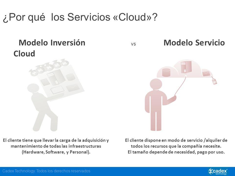Cadex Technology. Todos los derechos reservados Modelo Inversión vs Modelo Servicio Cloud El cliente tiene que llevar la carga de la adquisición y man