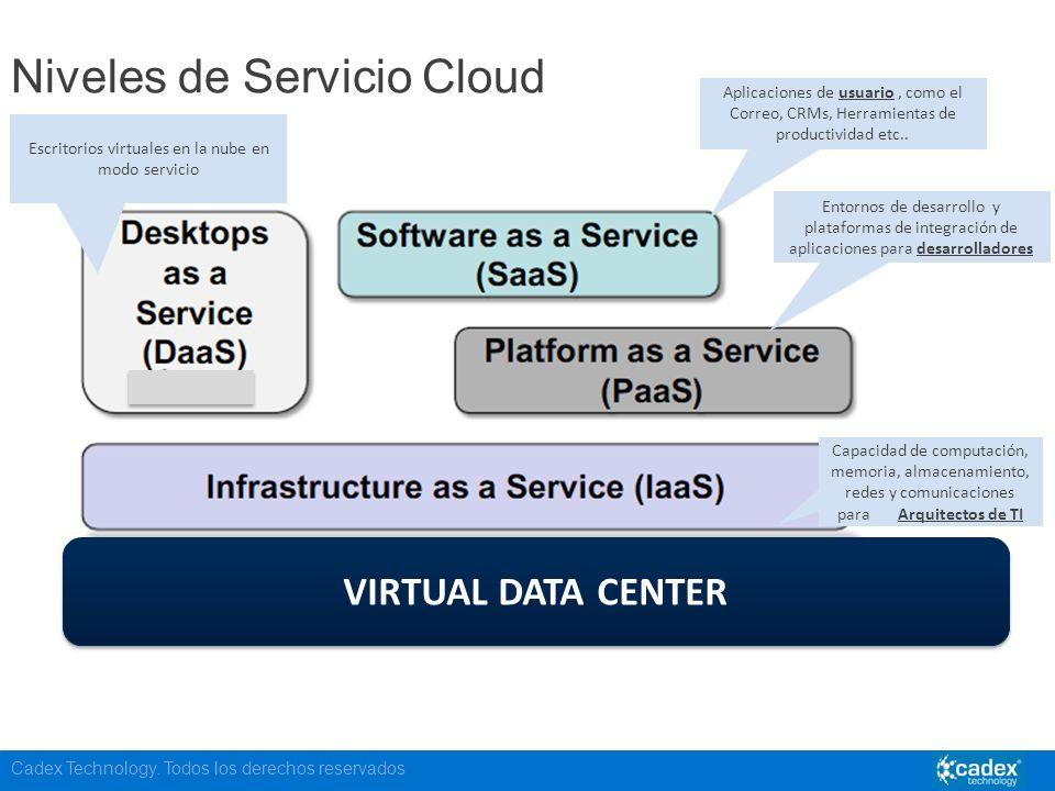 Cadex Technology. Todos los derechos reservados Niveles de Servicio Cloud VIRTUAL DATA CENTER Capacidad de computación, memoria, almacenamiento, redes