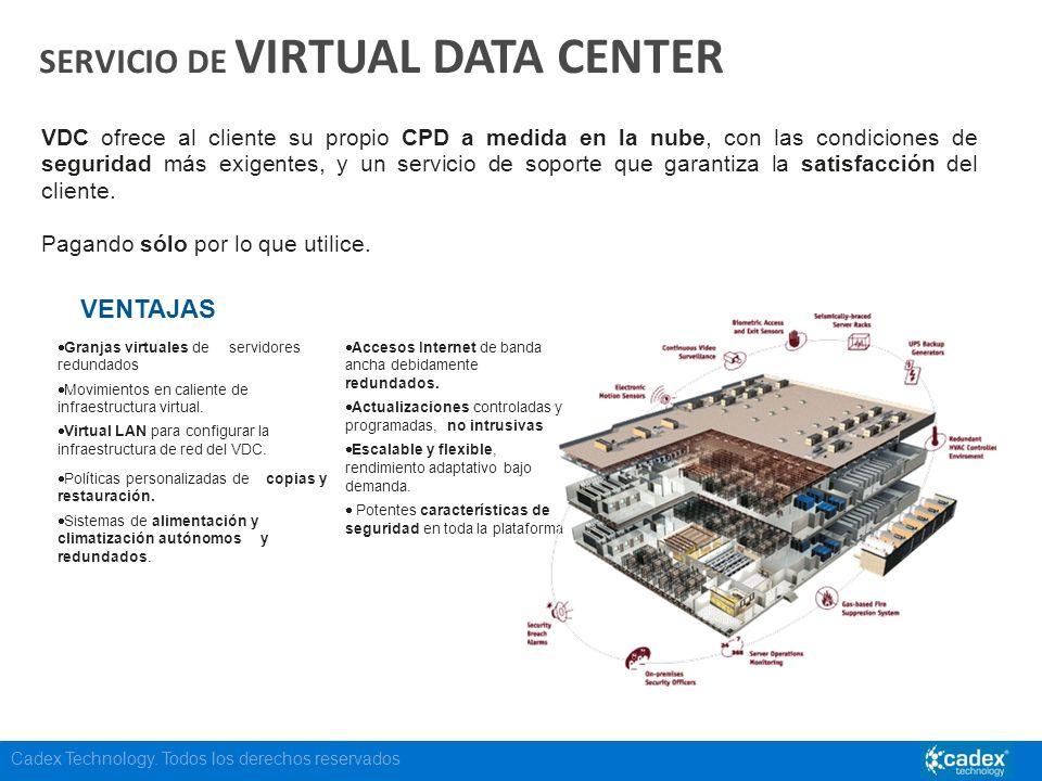 Cadex Technology. Todos los derechos reservados SERVICIO DE VIRTUAL DATA CENTER VDC ofrece al cliente su propio CPD a medida en la nube, con las condi