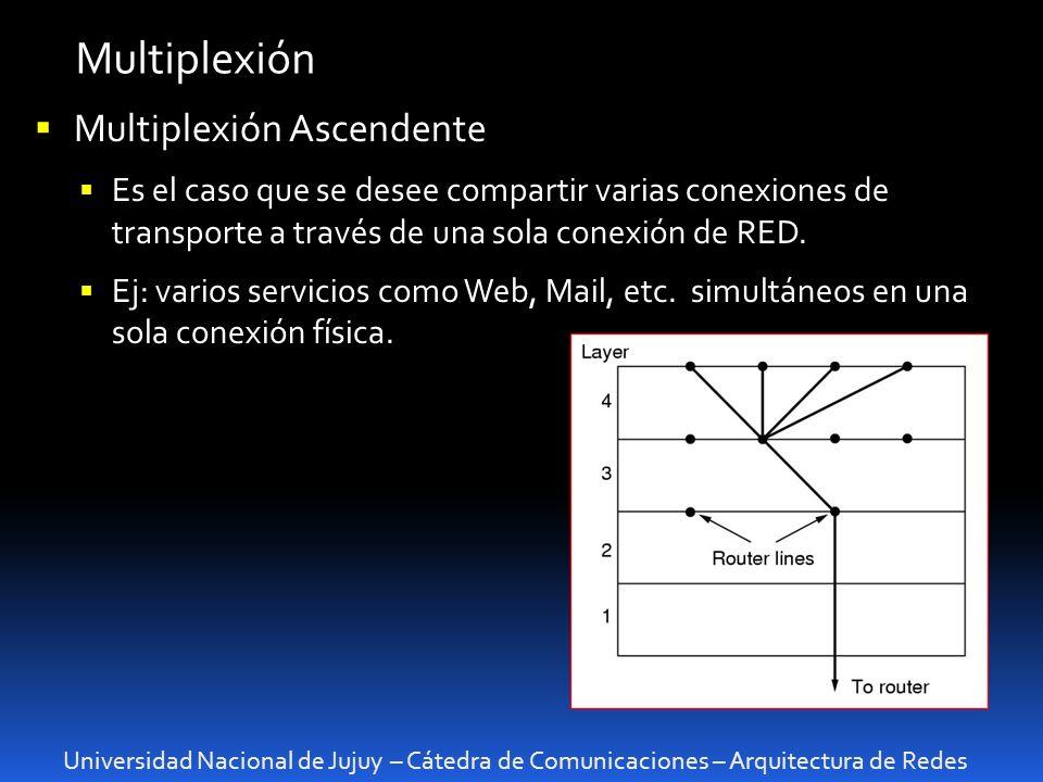 Universidad Nacional de Jujuy – Cátedra de Comunicaciones – Arquitectura de Redes Multiplexión Multiplexión Ascendente Es el caso que se desee compartir varias conexiones de transporte a través de una sola conexión de RED.