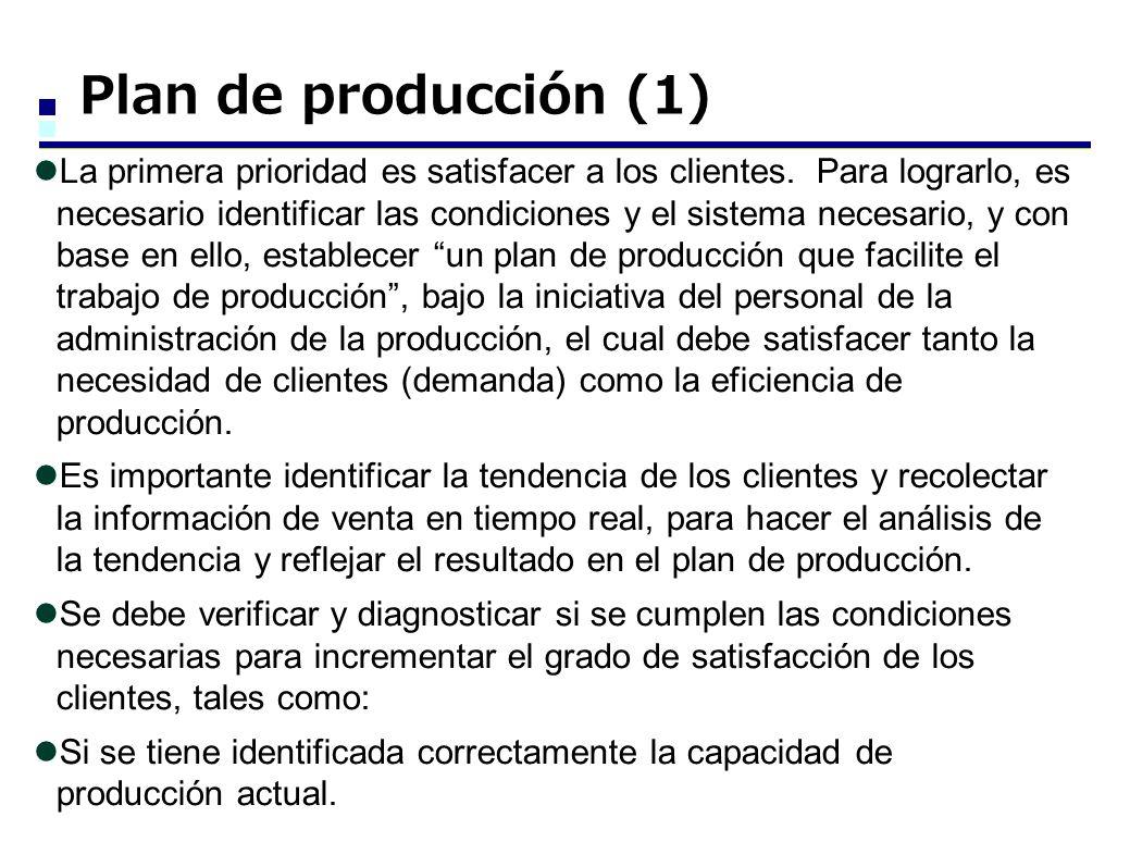 Plan de producción (1) La primera prioridad es satisfacer a los clientes.