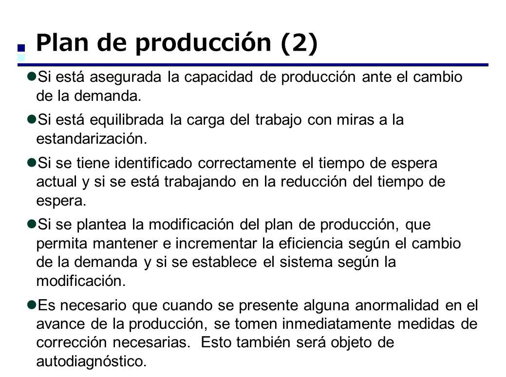 Plan de producción (2) Si está asegurada la capacidad de producción ante el cambio de la demanda.
