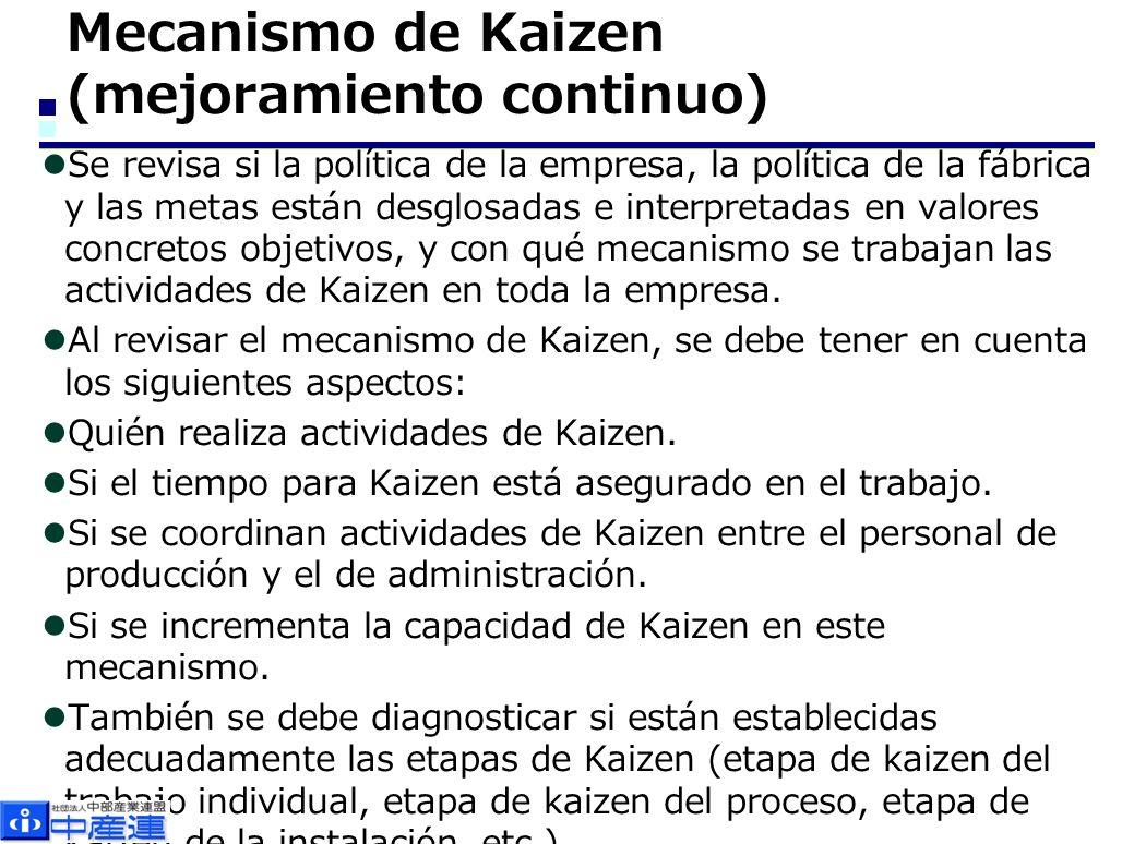 Mecanismo de Kaizen (mejoramiento continuo) Se revisa si la política de la empresa, la política de la fábrica y las metas están desglosadas e interpretadas en valores concretos objetivos, y con qué mecanismo se trabajan las actividades de Kaizen en toda la empresa.