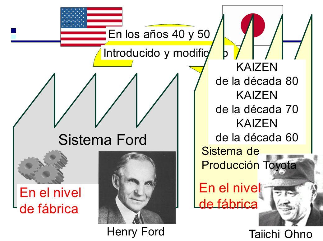 Sistema Ford Henry Ford En los años 40 y 50 En el nivel de fábrica Introducido y modificado KAIZEN de la década 60 KAIZEN de la década 70 KAIZEN de la década 80 Taiichi Ohno Sistema de Producción Toyota En el nivel de fábrica