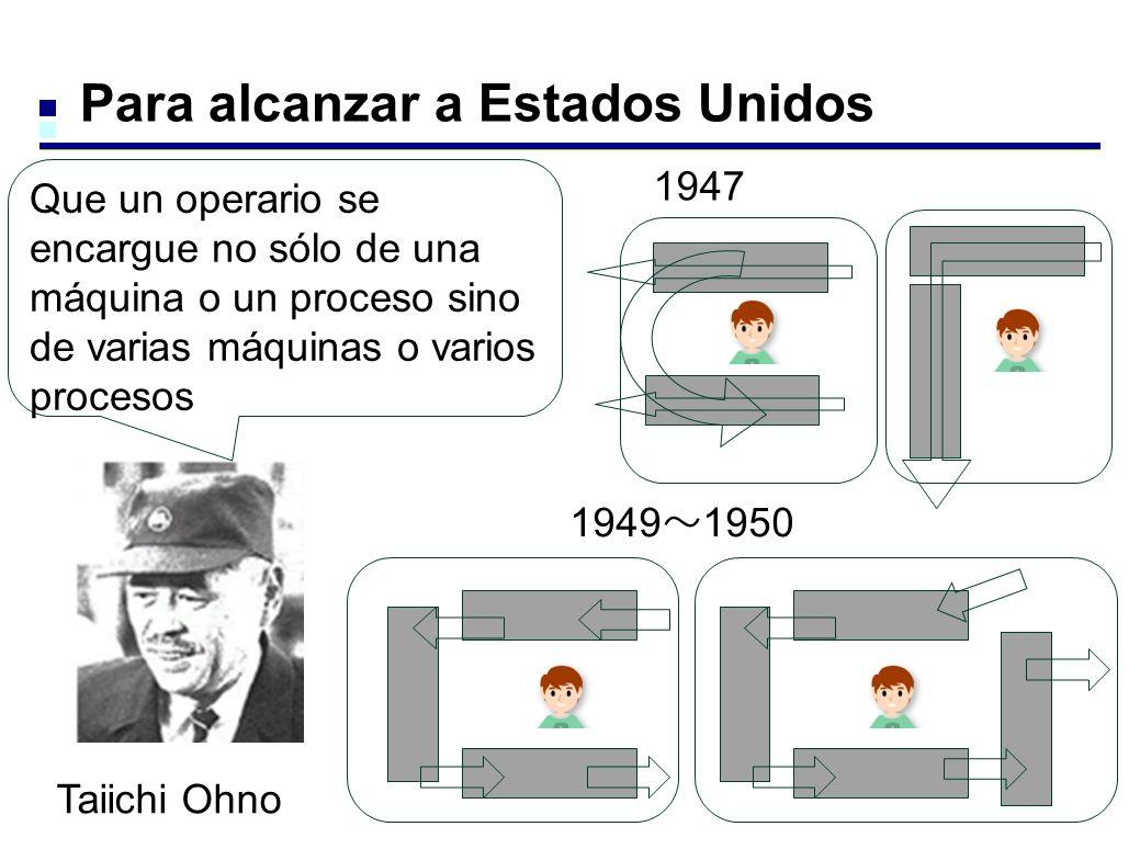 Para alcanzar a Estados Unidos Que un operario se encargue no sólo de una máquina o un proceso sino de varias máquinas o varios procesos Taiichi Ohno 1947 1949 1950