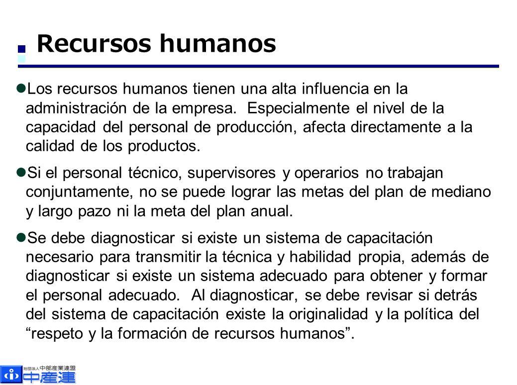 Recursos humanos Los recursos humanos tienen una alta influencia en la administración de la empresa.