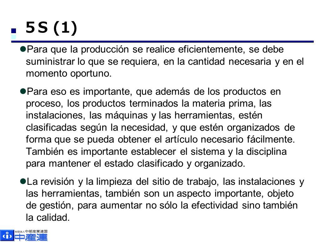 S (1) Para que la producción se realice eficientemente, se debe suministrar lo que se requiera, en la cantidad necesaria y en el momento oportuno.