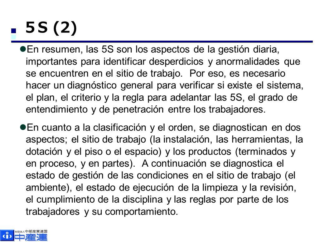 S (2) En resumen, las 5S son los aspectos de la gestión diaria, importantes para identificar desperdicios y anormalidades que se encuentren en el sitio de trabajo.