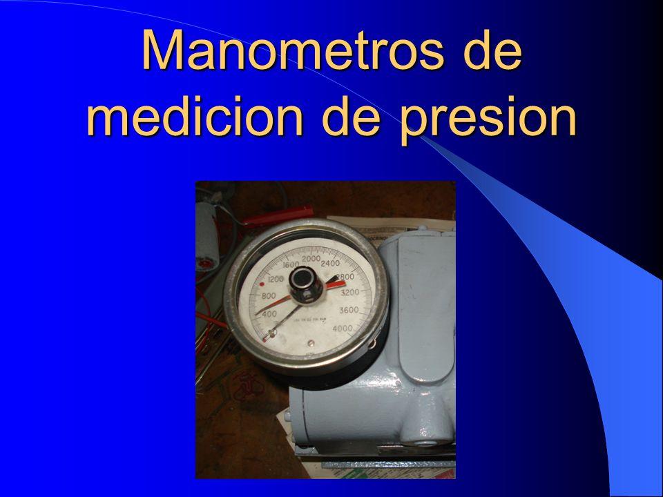 Manometros de medicion de presion