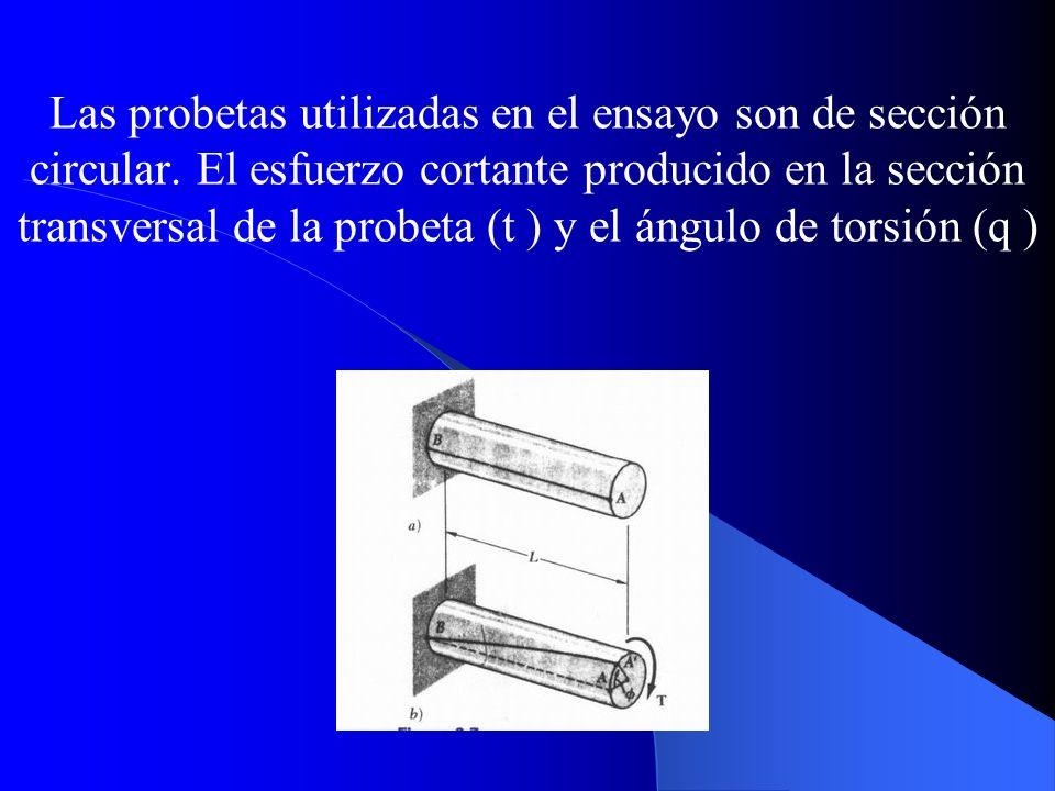 Las probetas utilizadas en el ensayo son de sección circular. El esfuerzo cortante producido en la sección transversal de la probeta (t ) y el ángulo