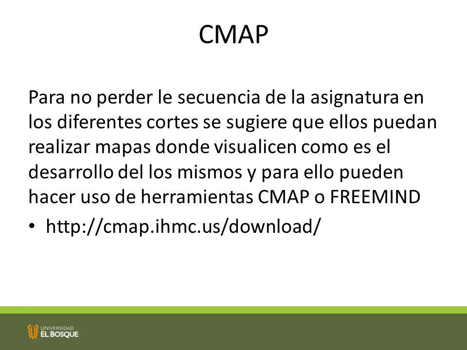 CMAP Para no perder le secuencia de la asignatura en los diferentes cortes se sugiere que ellos puedan realizar mapas donde visualicen como es el desarrollo del los mismos y para ello pueden hacer uso de herramientas CMAP o FREEMIND http://cmap.ihmc.us/download/