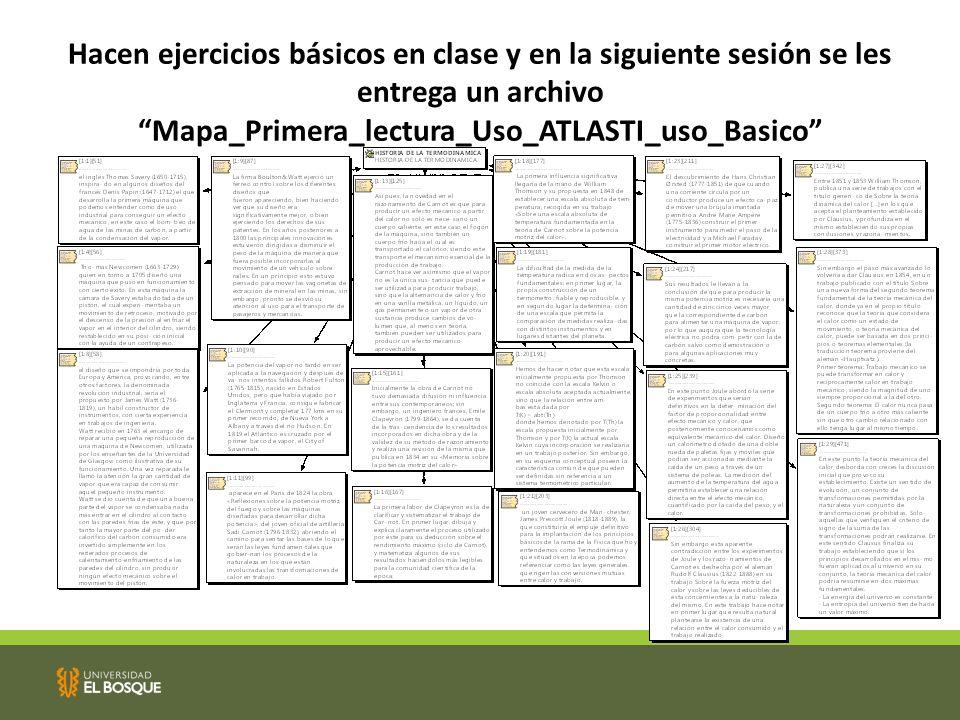 Hacen ejercicios básicos en clase y en la siguiente sesión se les entrega un archivo Mapa_Primera_lectura_Uso_ATLASTI_uso_Basico