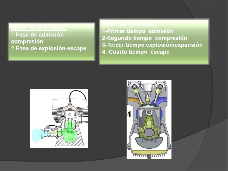 Motor de 2 tiempos: 1 Fase de admisión- compresión 2 Fase de explosión-escape Motor de 4 tiempos: 1-Primer tiempo admisión 2-Segundo tiempo compresión