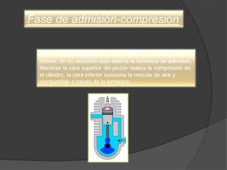 Fase de admisión-compresión El pistón se desplaza hacia arriba desde su punto muerto inferior, en su recorrido deja abierta la lumbrera de admisión. M
