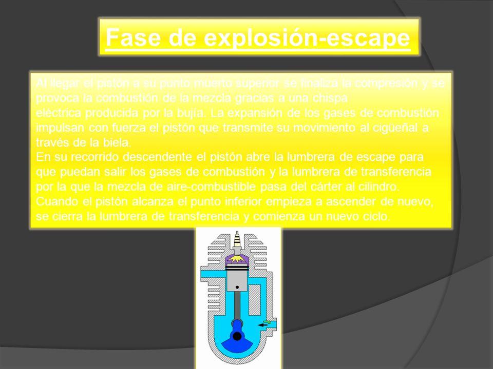 Fase de explosión-escape Al llegar el pistón a su punto muerto superior se finaliza la compresión y se provoca la combustión de la mezcla gracias a una chispa eléctrica producida por la bujía.