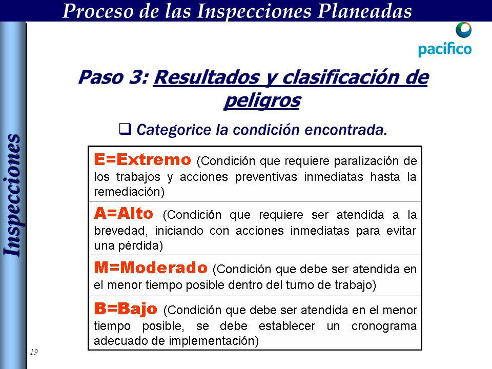 19 Paso 3: Resultados y clasificación de peligros Categorice la condición encontrada.