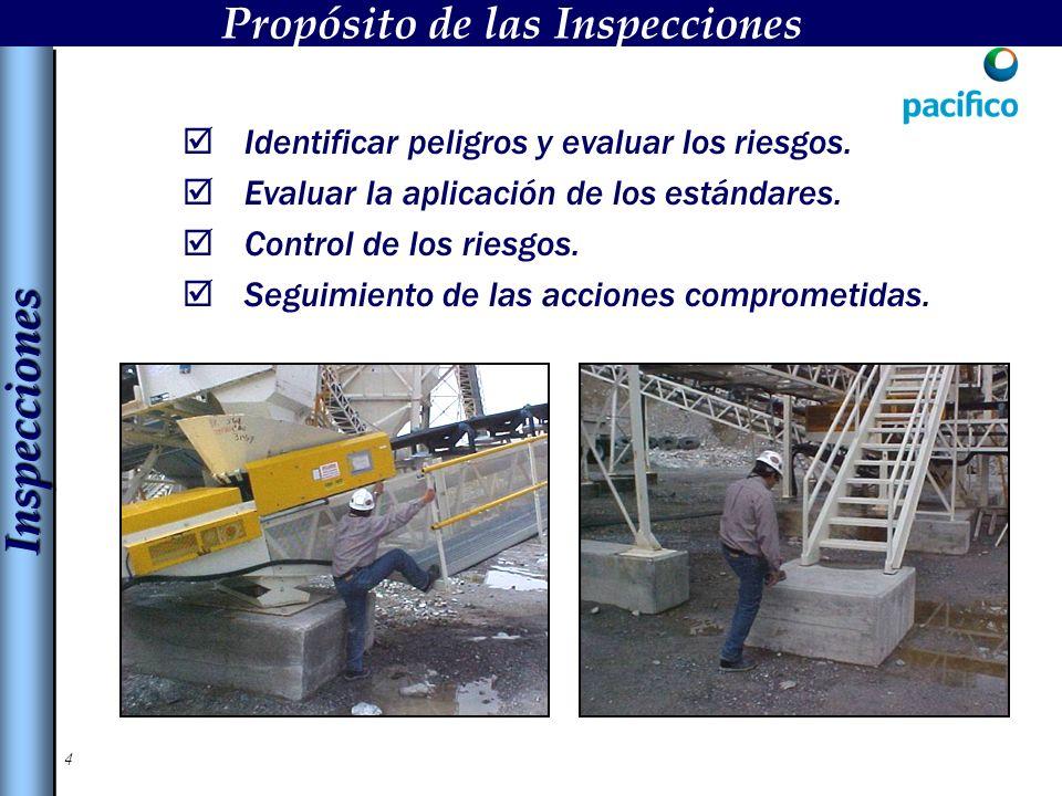 5 Una inspección es un proceso de OBSERVACION metódica y sistemática de estructuras, materiales, equipos, condiciones y prácticas que se ejecutan en las áreas de trabajo.