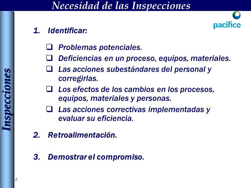 27 ResponsabilidadesInspeccionesInspecciones Gerencias y Superinte ndencias Realizar sus inspecciones programadas como muestra visible de compromiso.