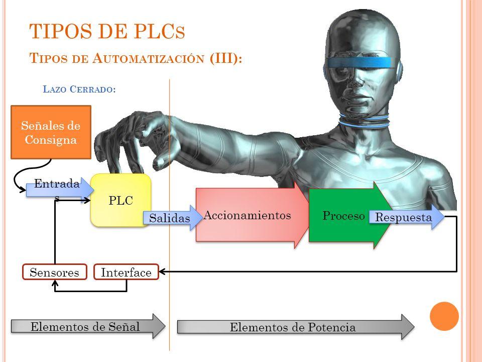 T IPOS DE A UTOMATIZACIÓN (III): TIPOS DE PLC S Accionamientos Proceso PLC Entrada s Salidas Elementos de Potencia Elementos de Señal Respuesta Sensor