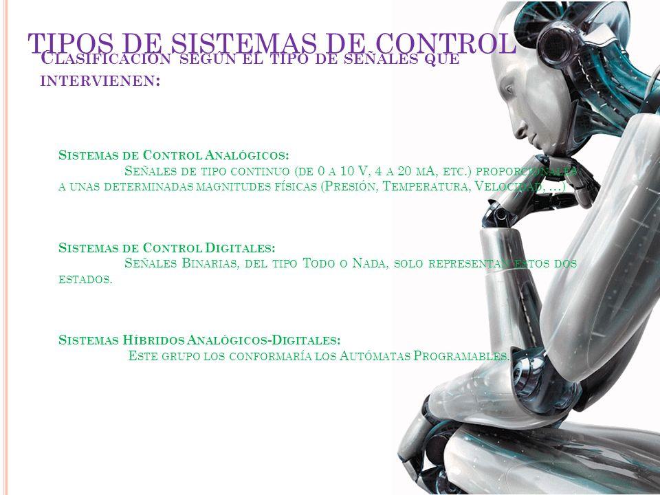 TIPOS DE SISTEMAS DE CONTROL C LASIFICACIÓN SEGÚN EL TIPO DE SEÑALES QUE INTERVIENEN : S ISTEMAS DE C ONTROL A NALÓGICOS : S EÑALES DE TIPO CONTINUO (