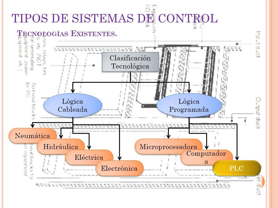 TIPOS DE SISTEMAS DE CONTROL T ECNOLOGÍAS E XISTENTES. Clasificación Tecnológica Lógica Cableada Lógica Programada Neumática Hidráulica Eléctrica Elec